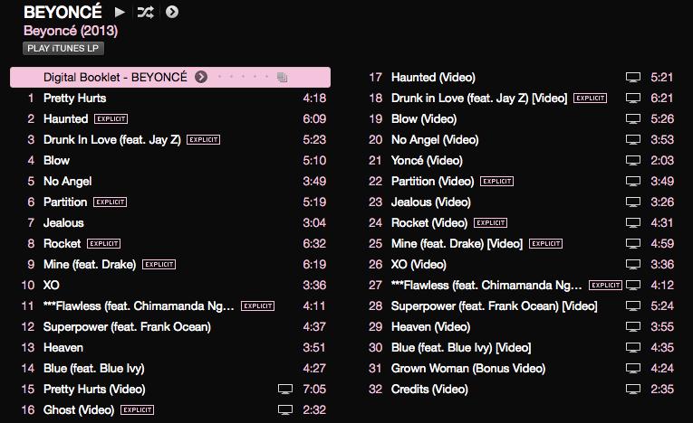 Beyonce album 2013 track listing